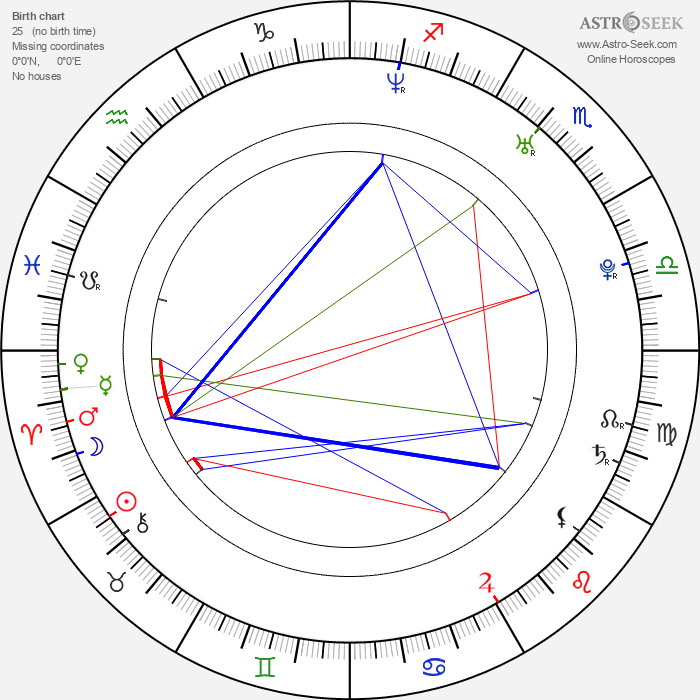 Andrea Osvárt - Astrology Natal Birth Chart