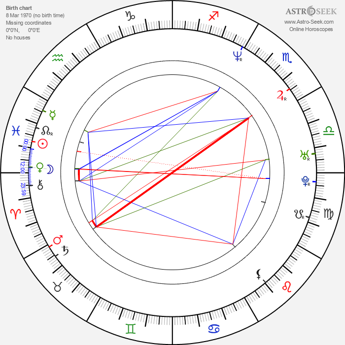 Andrea Parker - Astrology Natal Birth Chart