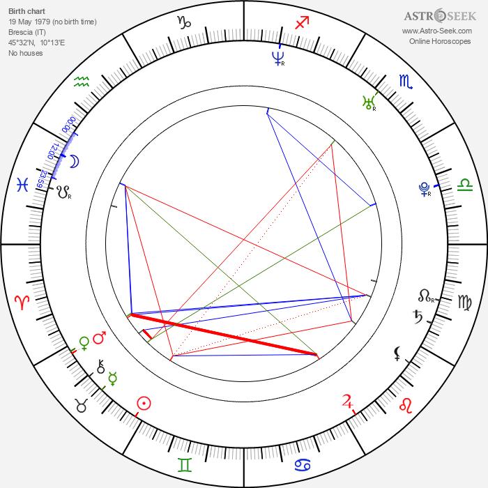 Andrea Pirlo - Astrology Natal Birth Chart