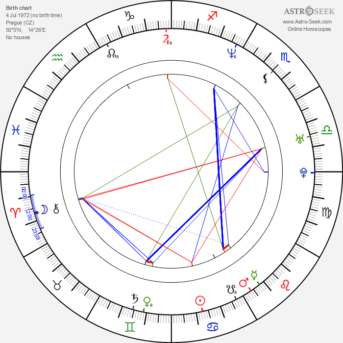 Andrea Prenghyová - Astrology Natal Birth Chart