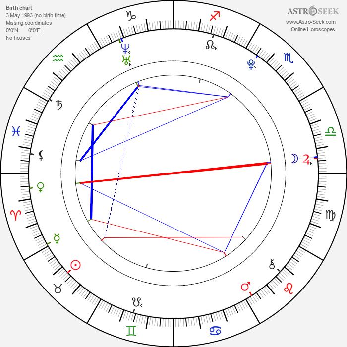 Andrea Ros - Astrology Natal Birth Chart