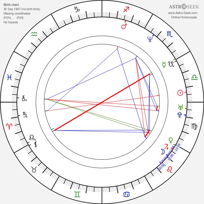 Andrea Roth - Astrology Natal Birth Chart