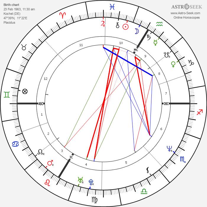 Andrea Sawatzki - Astrology Natal Birth Chart