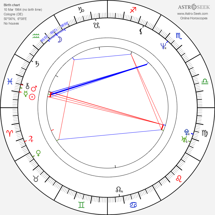 Andrea Schober - Astrology Natal Birth Chart