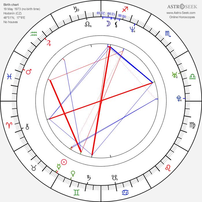 Andrea Schönová - Astrology Natal Birth Chart