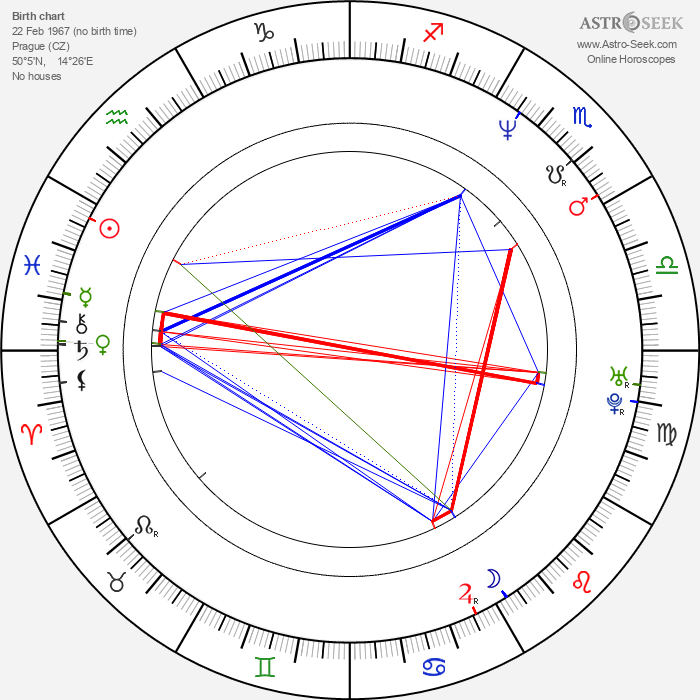 Andrea Sedláčková - Astrology Natal Birth Chart
