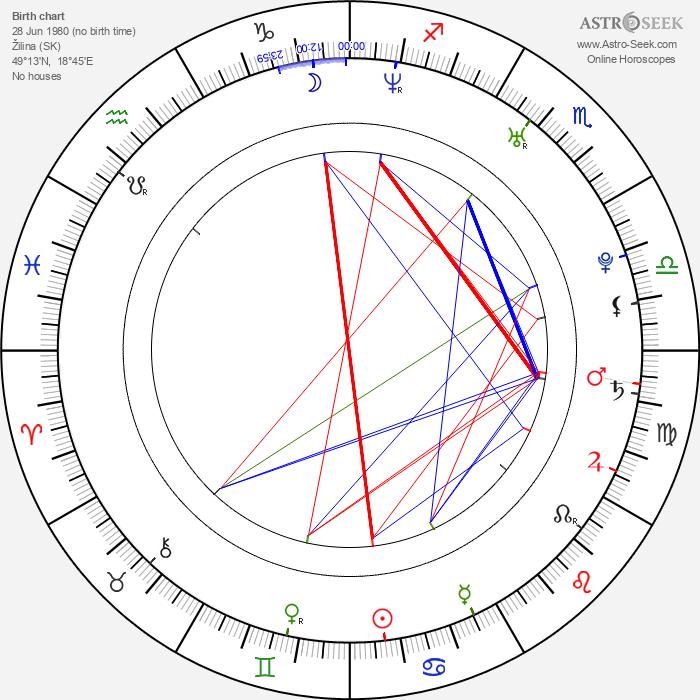Andrea Verešová - Astrology Natal Birth Chart