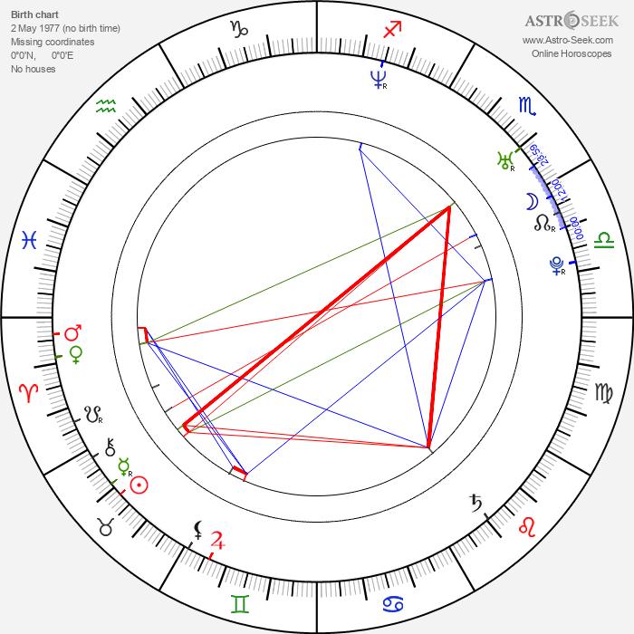 Andreas Bergh - Astrology Natal Birth Chart