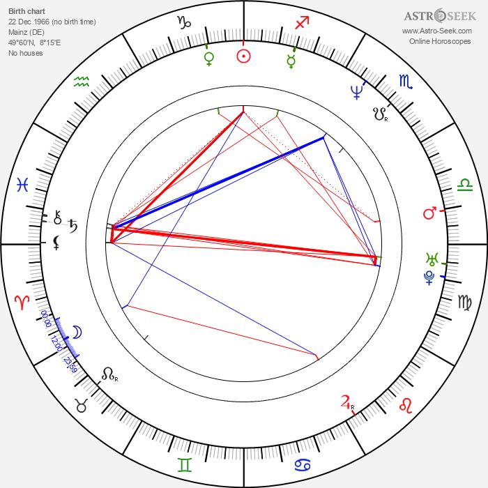 Andreas Bieber - Astrology Natal Birth Chart