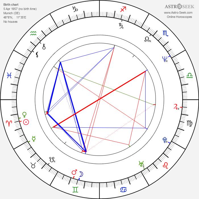 Andreas Borcherding - Astrology Natal Birth Chart