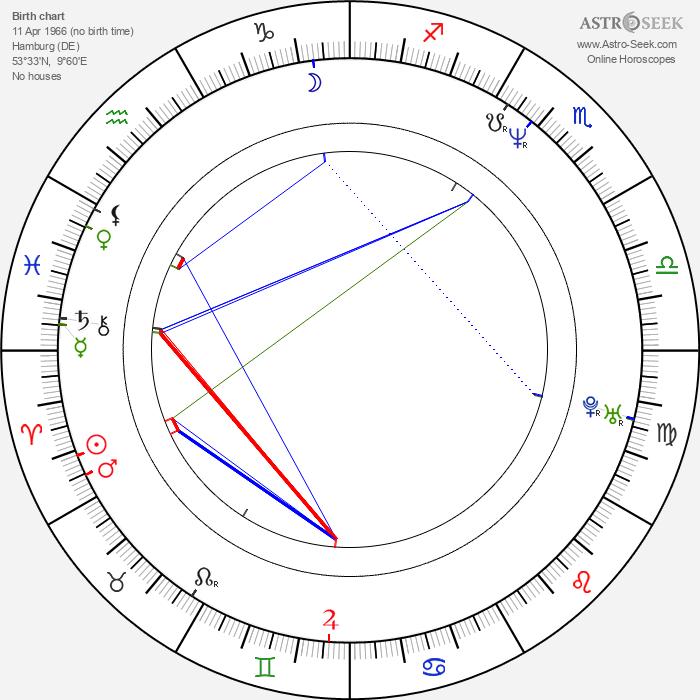 Andreas Brucker - Astrology Natal Birth Chart