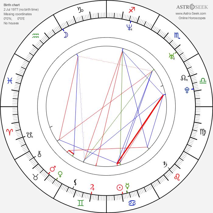 Andreas Dörner - Astrology Natal Birth Chart