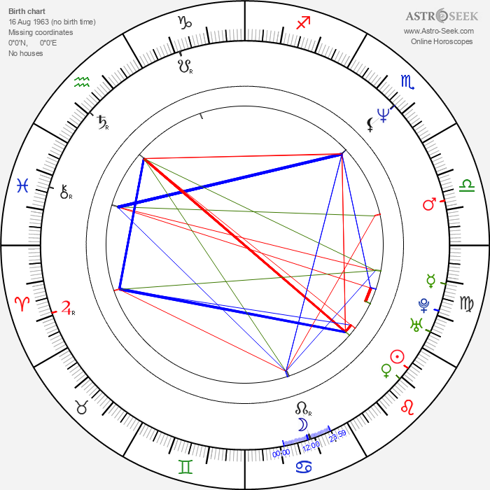 Andreas Dresen - Astrology Natal Birth Chart