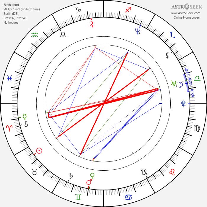 Andreas Elsholz - Astrology Natal Birth Chart