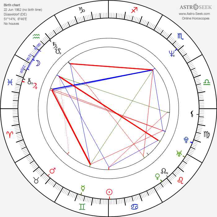 Andreas Frege - Astrology Natal Birth Chart