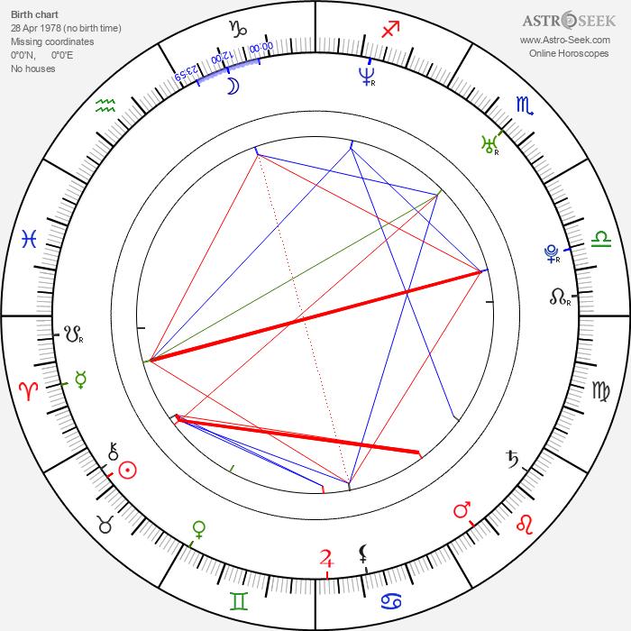Andreas Jancke - Astrology Natal Birth Chart