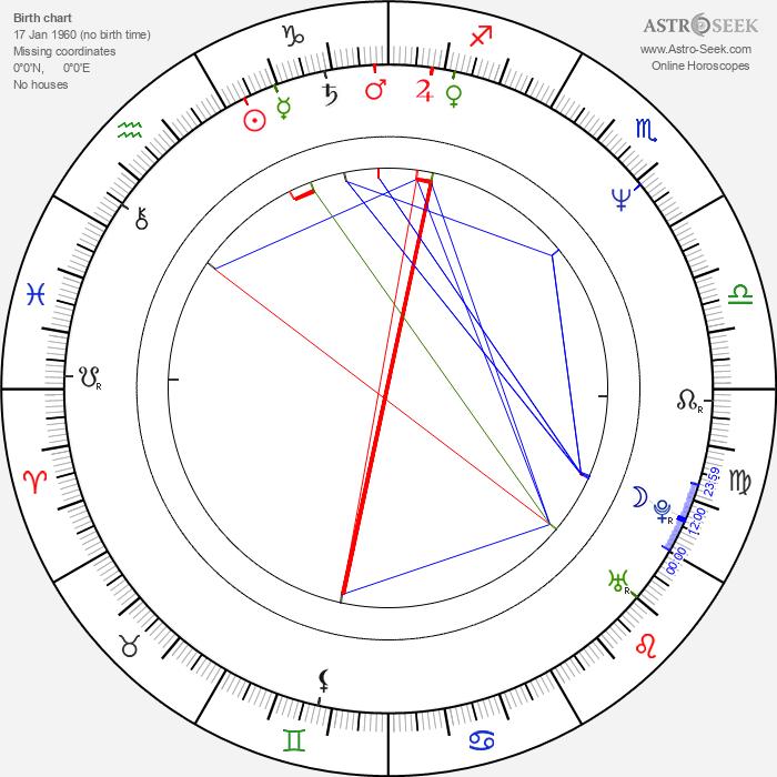 Andreas Jung - Astrology Natal Birth Chart
