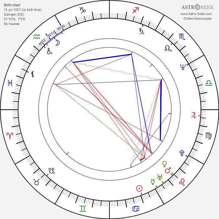 Andreas Kaufmann - Astrology Natal Birth Chart