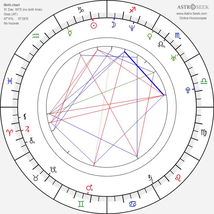 Andreas Kiendl - Astrology Natal Birth Chart