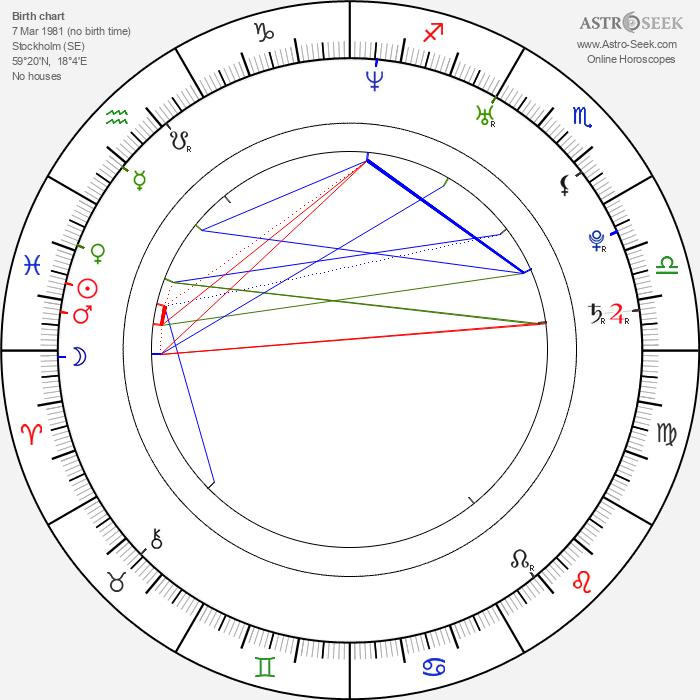 Andreas Wilson - Astrology Natal Birth Chart