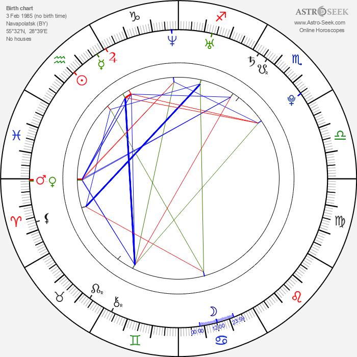 Andrei Kostitsyn - Astrology Natal Birth Chart
