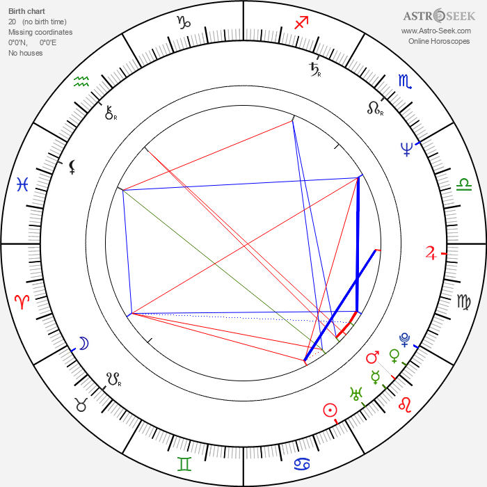 Andrei Tashkov - Astrology Natal Birth Chart