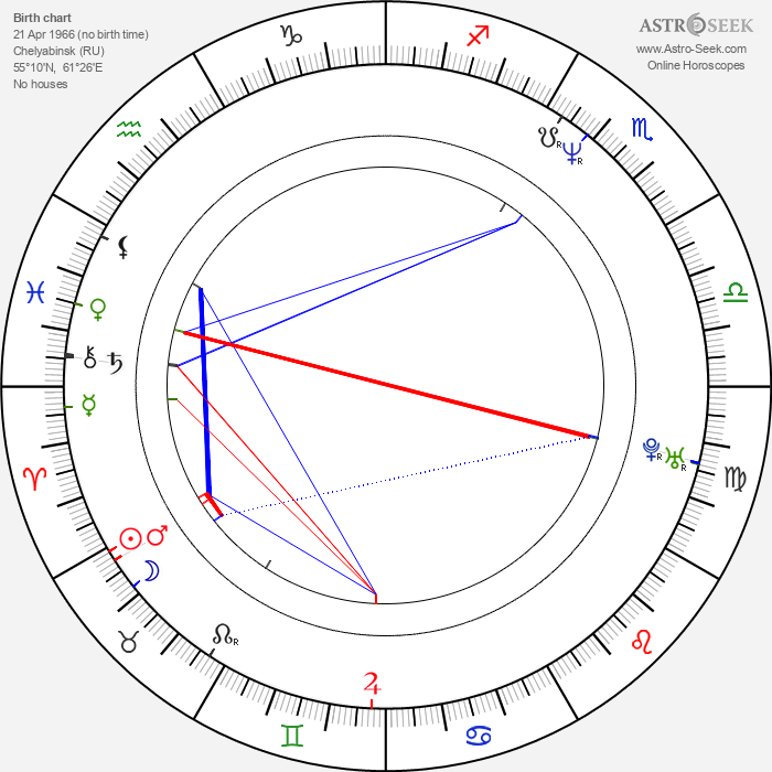 Andrei Zhigalov - Astrology Natal Birth Chart