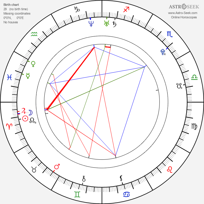Andrej Hučka - Astrology Natal Birth Chart