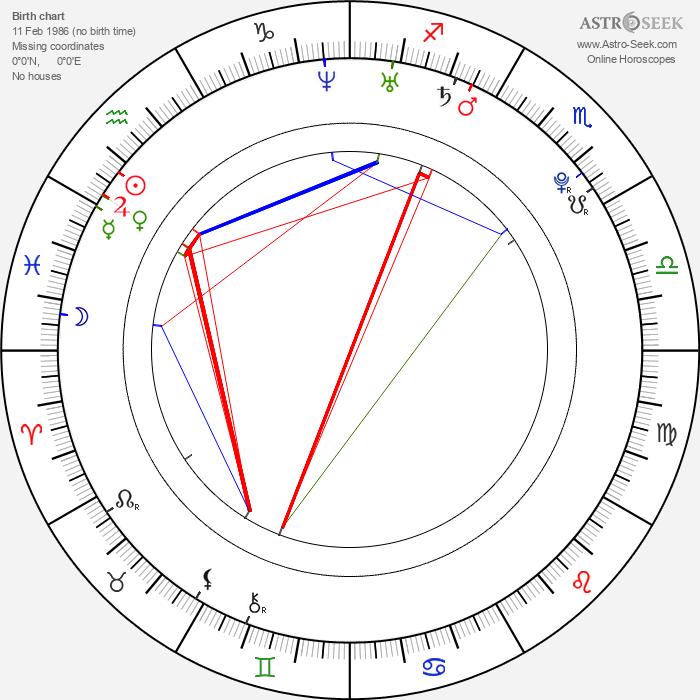 Andrej Kerič - Astrology Natal Birth Chart