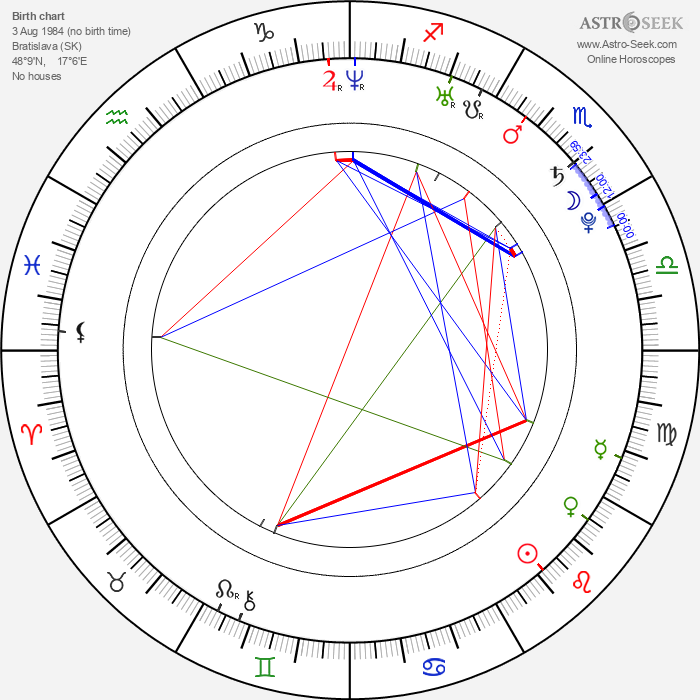 Andrej Kolenčík - Astrology Natal Birth Chart