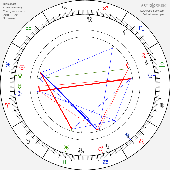 Andrej Pachinger - Astrology Natal Birth Chart