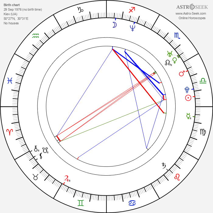 Andrej Ševčenko - Astrology Natal Birth Chart
