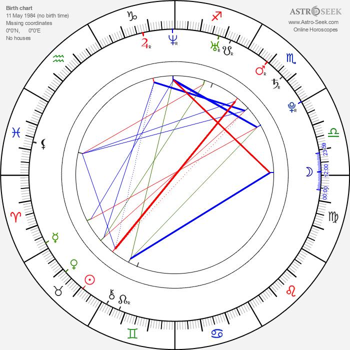 Andrés Iniesta - Astrology Natal Birth Chart