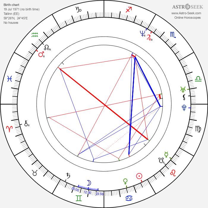 Andres Puustusmaa - Astrology Natal Birth Chart