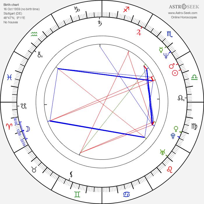 Andres Veiel - Astrology Natal Birth Chart