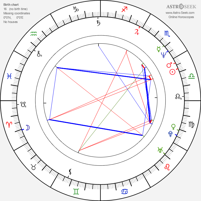 Andres Veiel - Astrology Natal Birth Chart