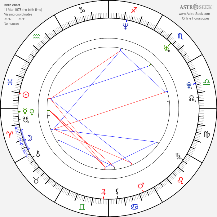 Andrés Velencoso - Astrology Natal Birth Chart
