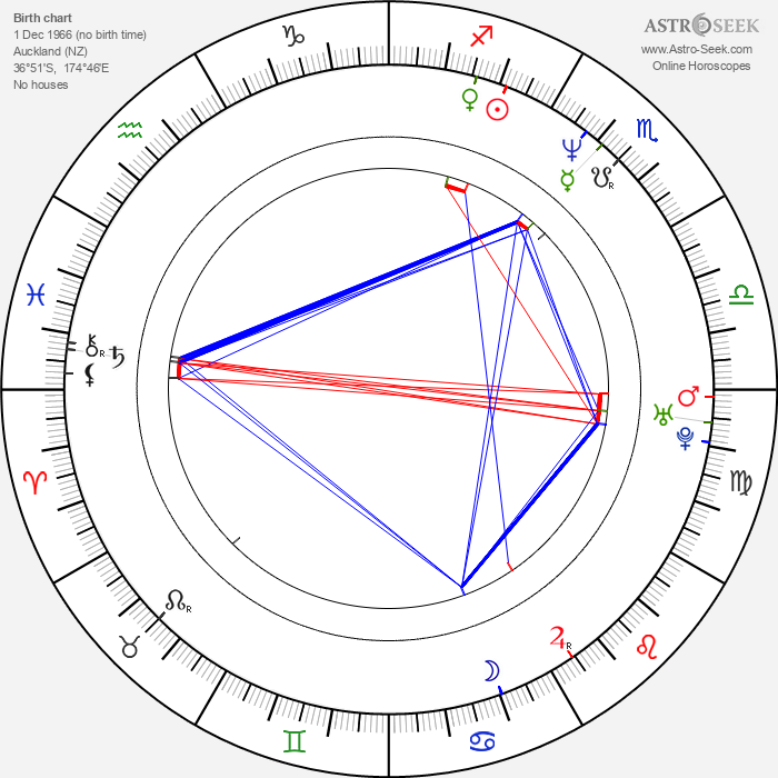 Andrew Adamson - Astrology Natal Birth Chart