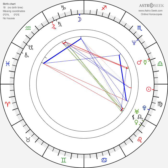 Andrew Airlie - Astrology Natal Birth Chart