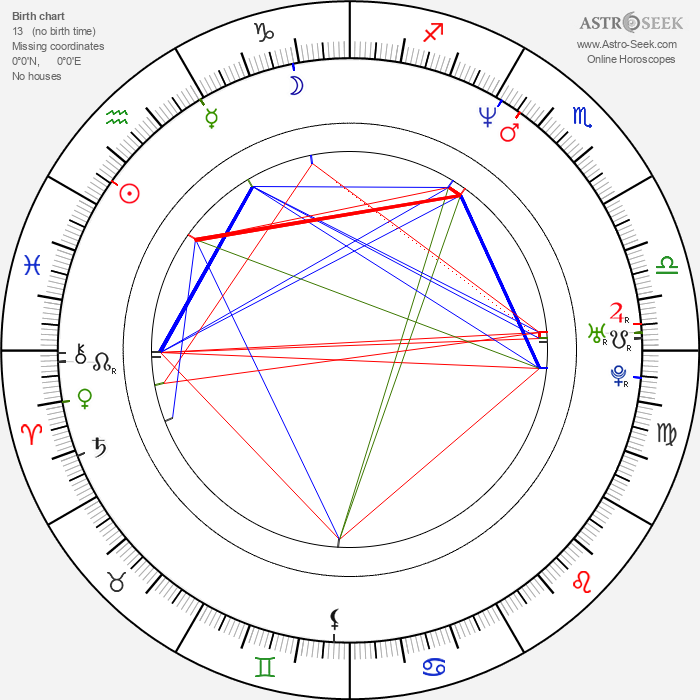 Andrew Bryniarski - Astrology Natal Birth Chart