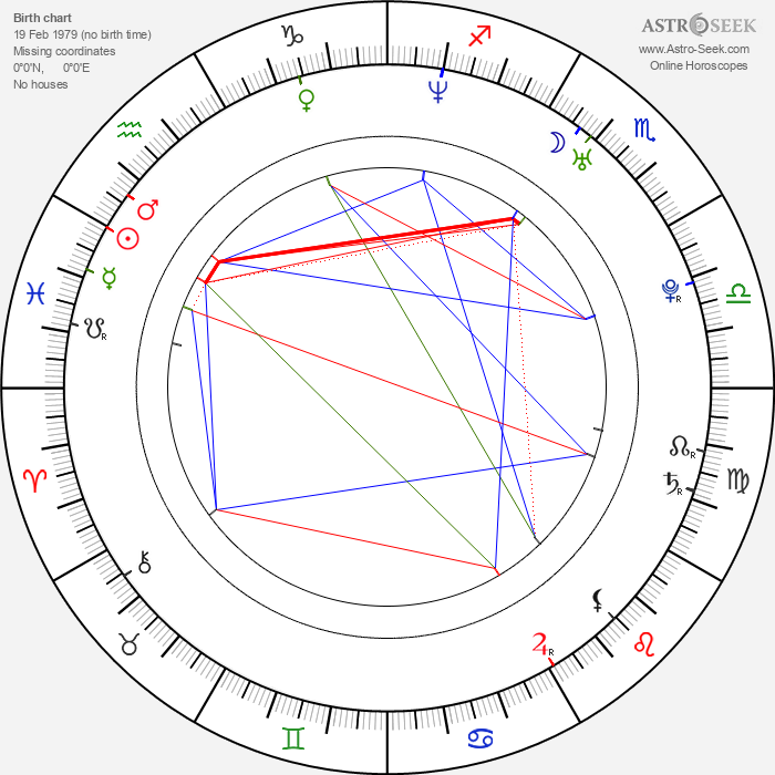 Andrew Buchan - Astrology Natal Birth Chart