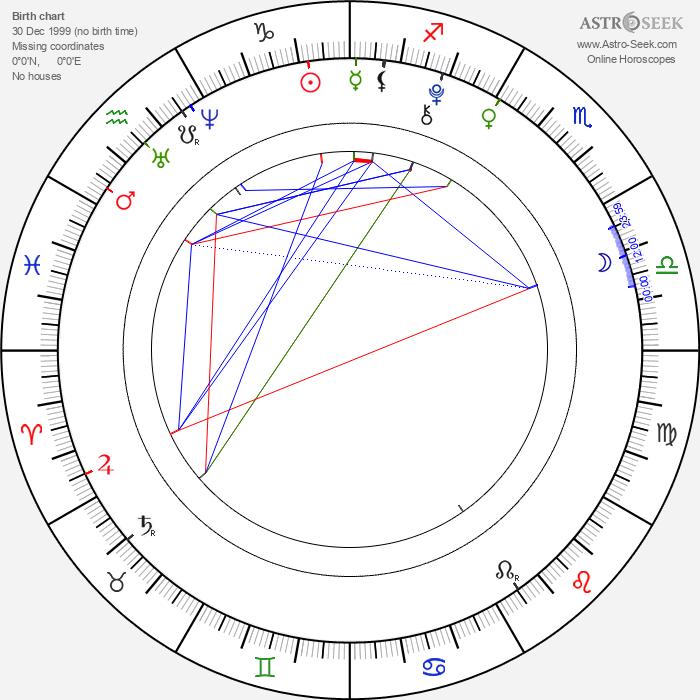 Andrew Byrne - Astrology Natal Birth Chart