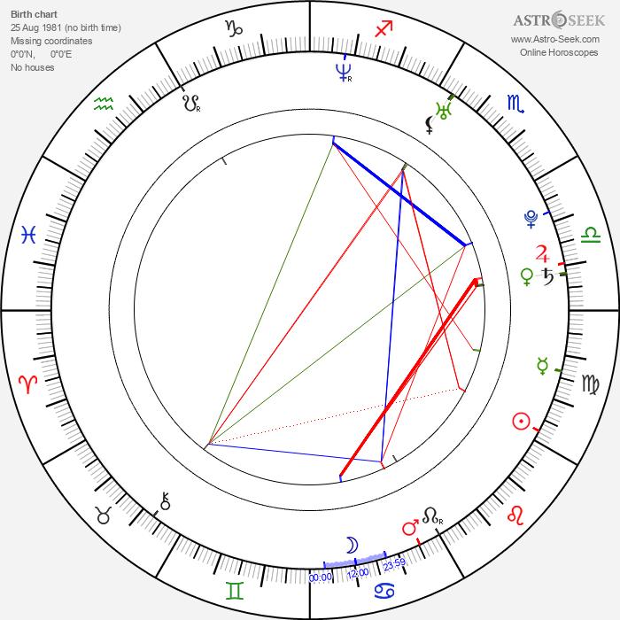 Andrew Chambliss - Astrology Natal Birth Chart