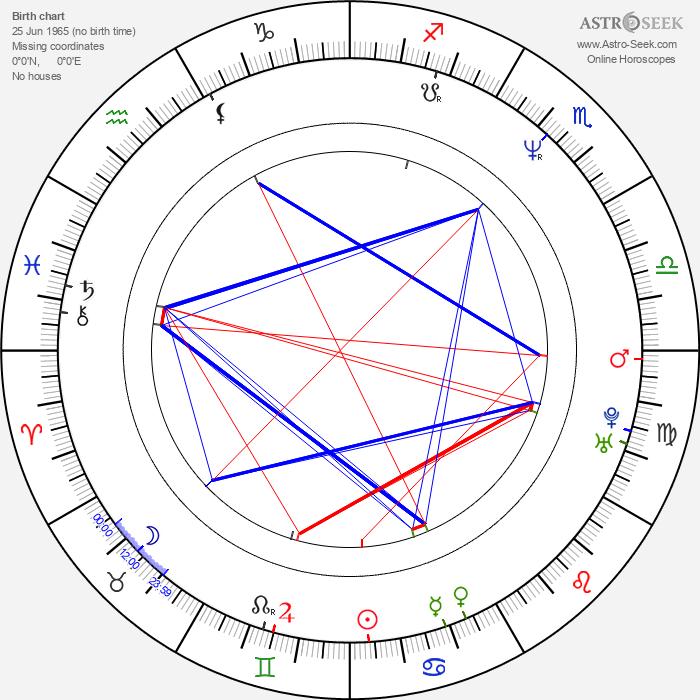 Andrew Dan-Jumbo - Astrology Natal Birth Chart
