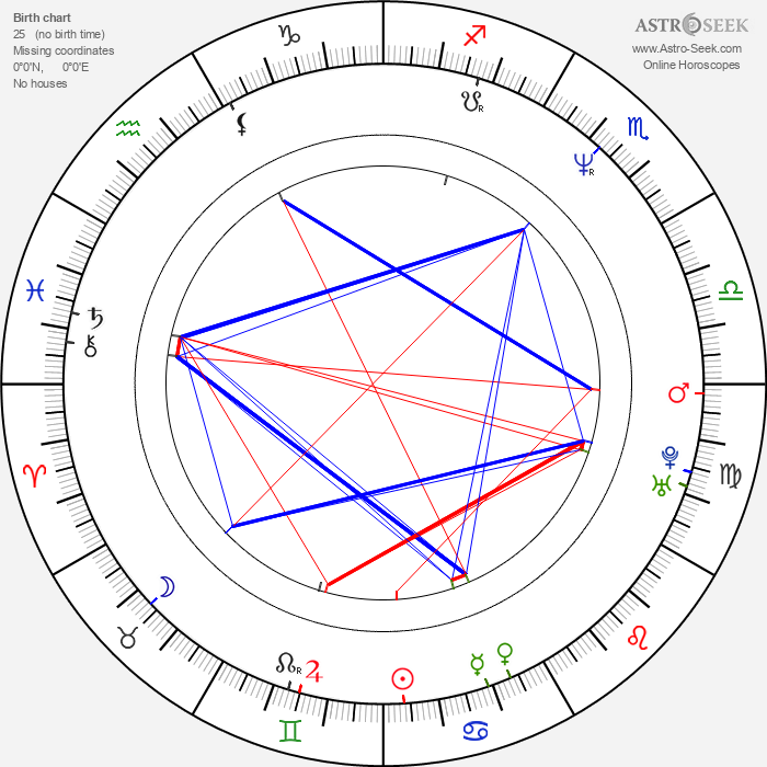 Andrew Dan-Jumbo - Astrology Natal Birth Chart