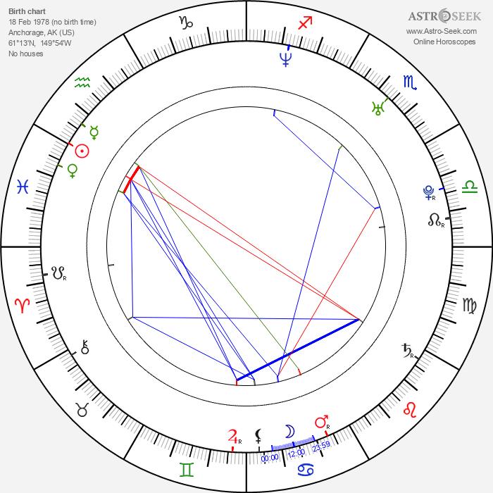Andrew Dwyer - Astrology Natal Birth Chart