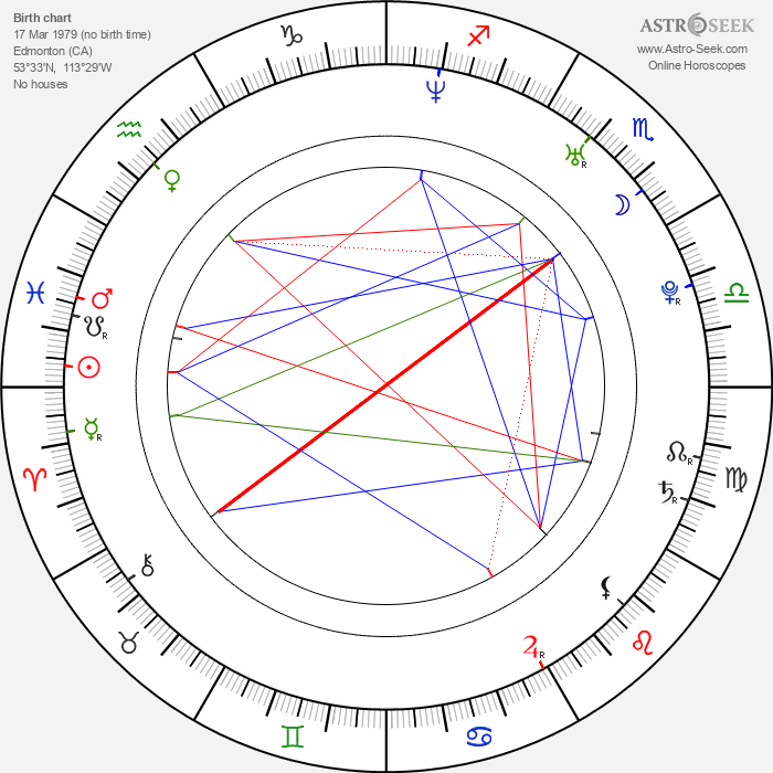 Andrew Ference - Astrology Natal Birth Chart