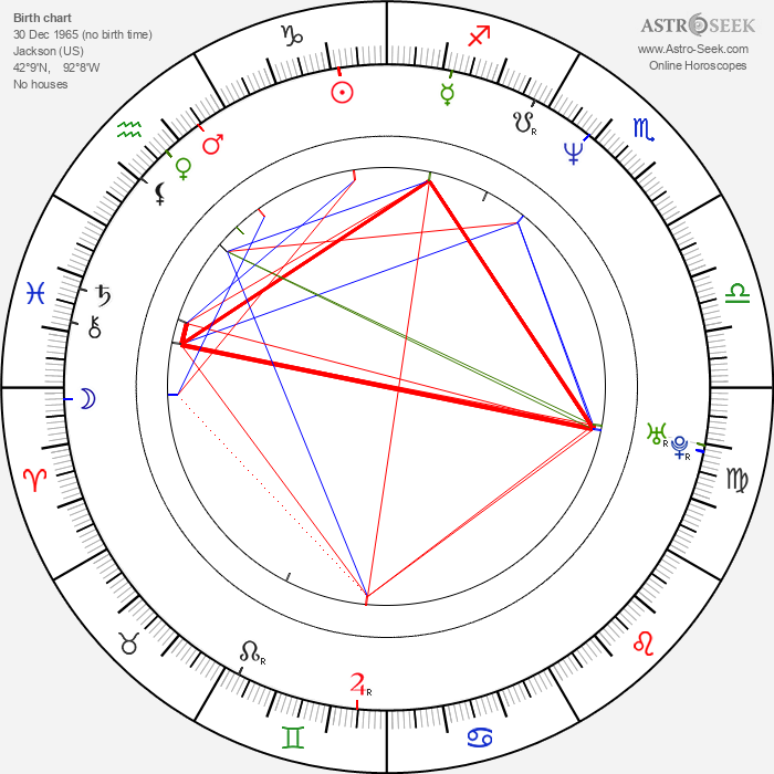 Andrew Fleming - Astrology Natal Birth Chart
