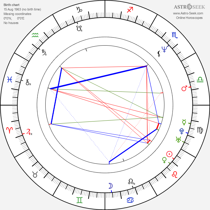 Andrew Hull - Astrology Natal Birth Chart