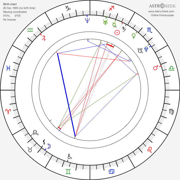 Andrew J. Muscato - Astrology Natal Birth Chart